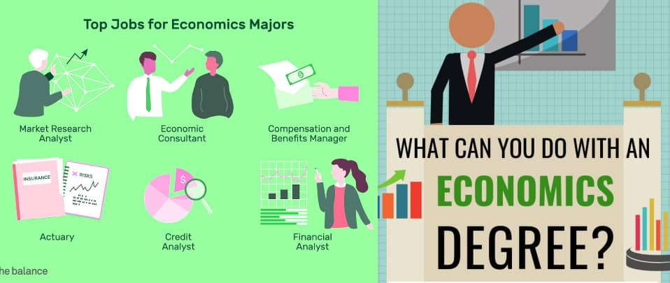 Careers with A Degree in Economics